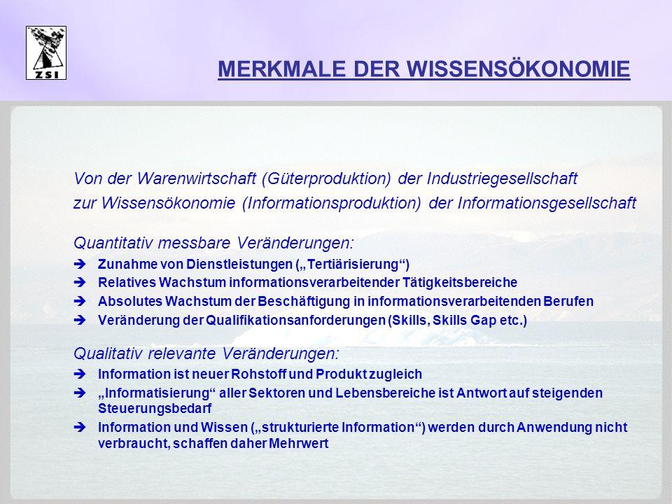 ZENTRUM FÜR SOZIALE INNOVATION CENTRE FOR SOCIAL INNOVATION Josef Hochgerner Koppstraße 116 A-1160 Wien Tel.: ++43.1.495 04 42 Fax.: ++43.1.495 04 42-40 e-Mail: hochgerner@zsi.at URL: http://www.zsi.at