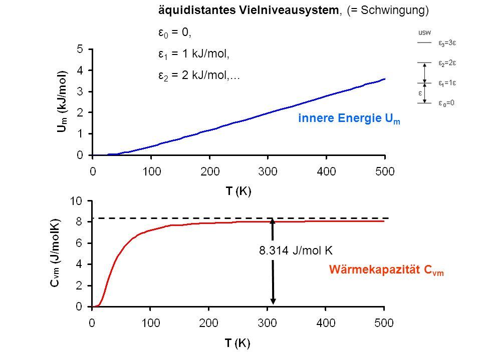 äquidistantes Vielniveausystem, (= Schwingung) ε 0 = 0, ε 1 = 1 kJ/mol, ε 2 = 2 kJ/mol,... Wärmekapazität C vm 8.314 J/mol K innere Energie U m