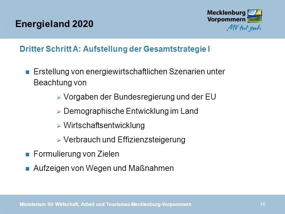 Ministerium für Wirtschaft, Arbeit und Tourismus Mecklenburg-Vorpommern10 Dritter Schritt A: Aufstellung der Gesamtstrategie I n Erstellung von energi