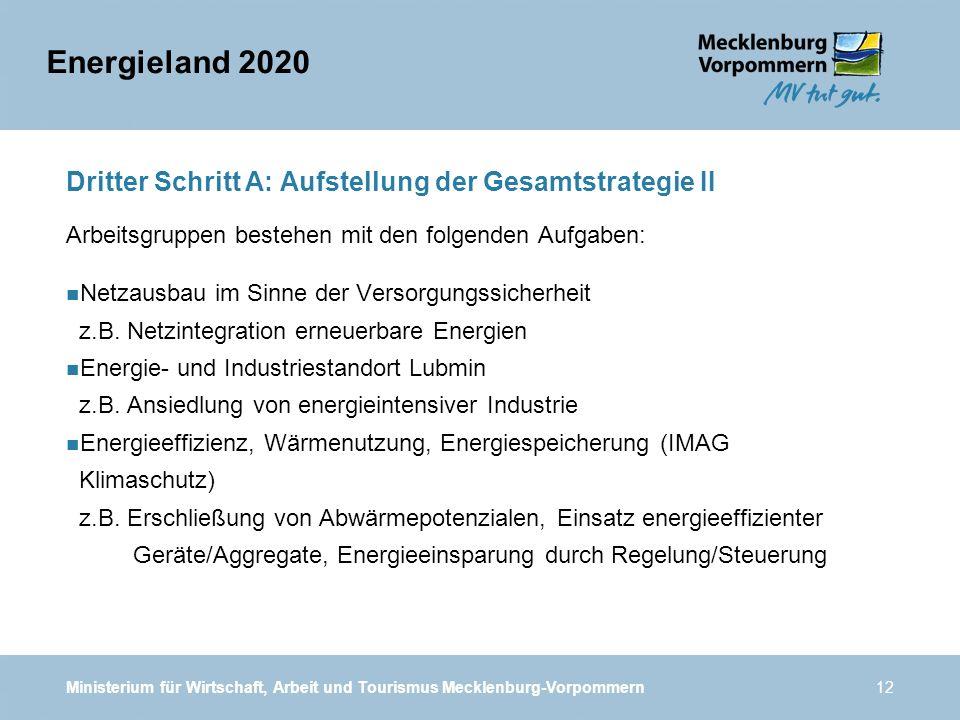 Ministerium für Wirtschaft, Arbeit und Tourismus Mecklenburg-Vorpommern12 Dritter Schritt A: Aufstellung der Gesamtstrategie II Arbeitsgruppen bestehe