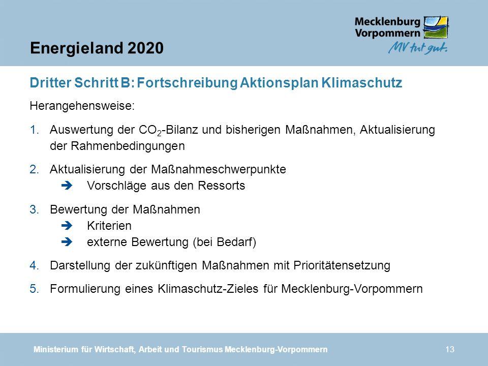 Ministerium für Wirtschaft, Arbeit und Tourismus Mecklenburg-Vorpommern13 Energieland 2020 Dritter Schritt B: Fortschreibung Aktionsplan Klimaschutz H
