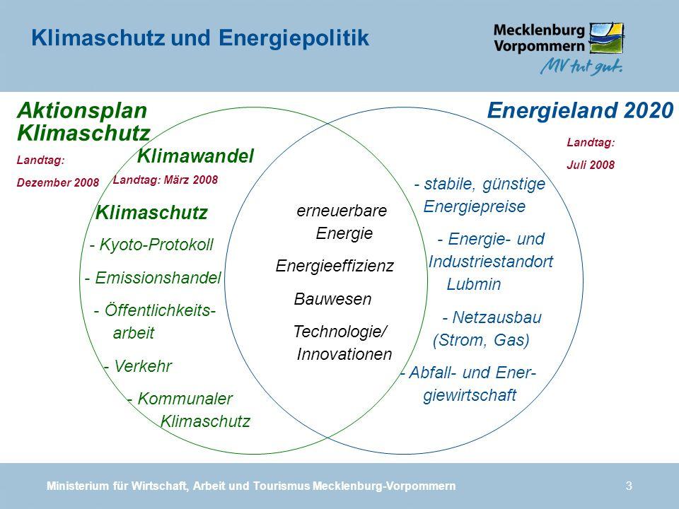 Ministerium für Wirtschaft, Arbeit und Tourismus Mecklenburg-Vorpommern3 Klimawandel Landtag: März 2008 Klimaschutz - Kyoto-Protokoll - Emissionshande