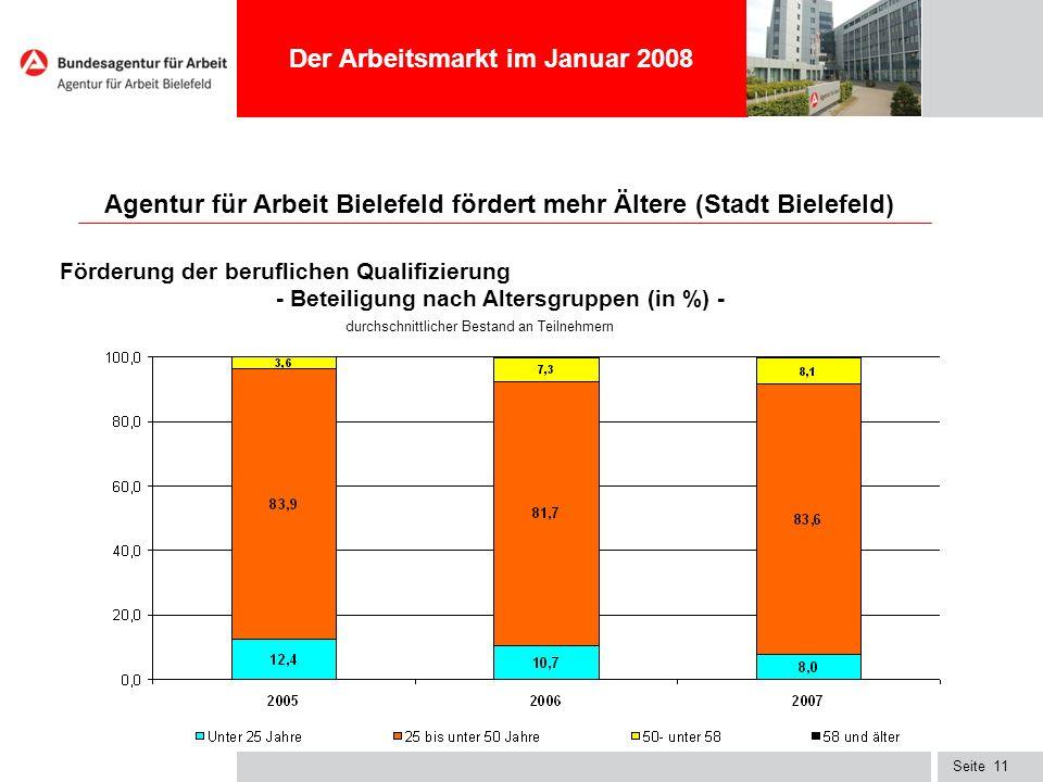 Seite11 Agentur für Arbeit Bielefeld fördert mehr Ältere (Stadt Bielefeld) Förderung der beruflichen Qualifizierung durch die Agenturen für Arbeit in NRW - Beteiligung nach Altersgruppen (in %) - Der Arbeitsmarkt im Januar 2008 durchschnittlicher Bestand an Teilnehmern