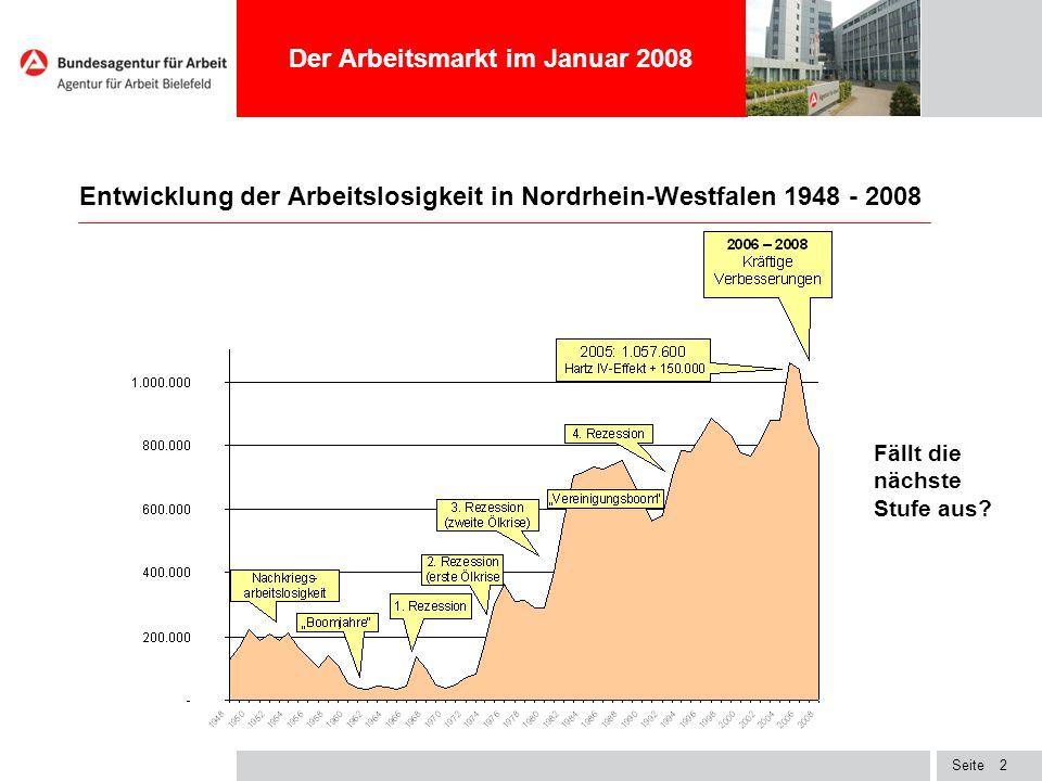 Seite2 Entwicklung der Arbeitslosigkeit in Nordrhein-Westfalen 1948 - 2008 Fällt die nächste Stufe aus? Der Arbeitsmarkt im Januar 2008