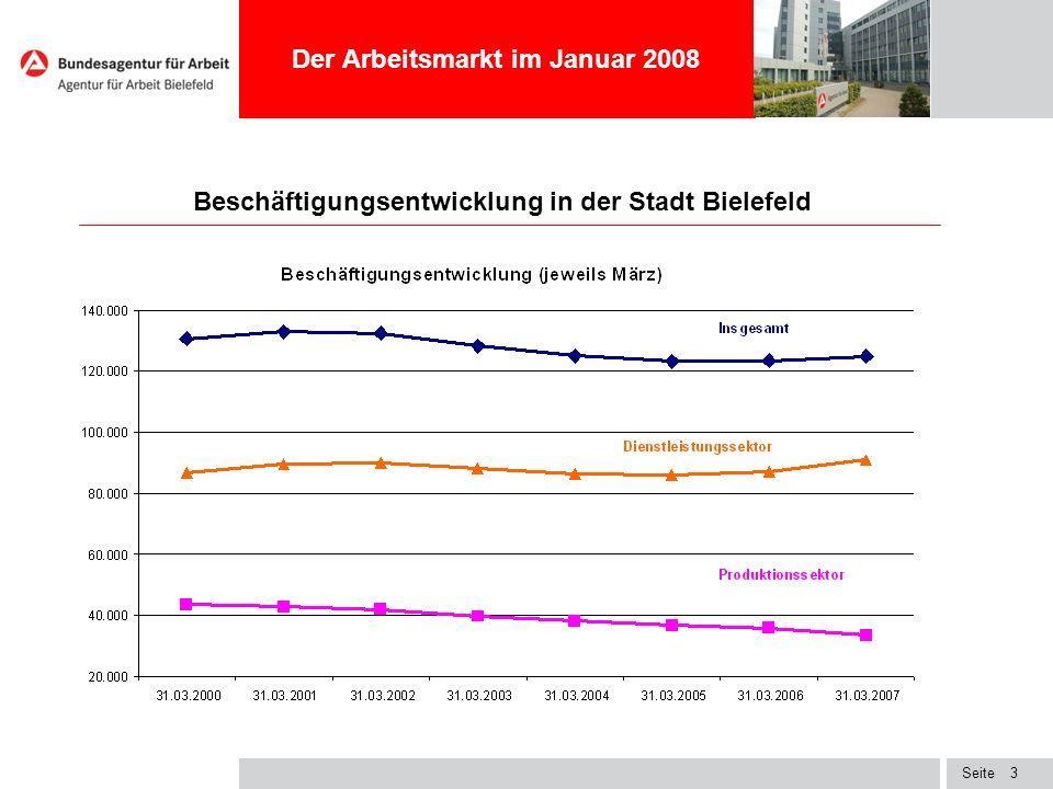 Seite3 Beschäftigungsentwicklung in der Stadt Bielefeld Der Arbeitsmarkt im Januar 2008