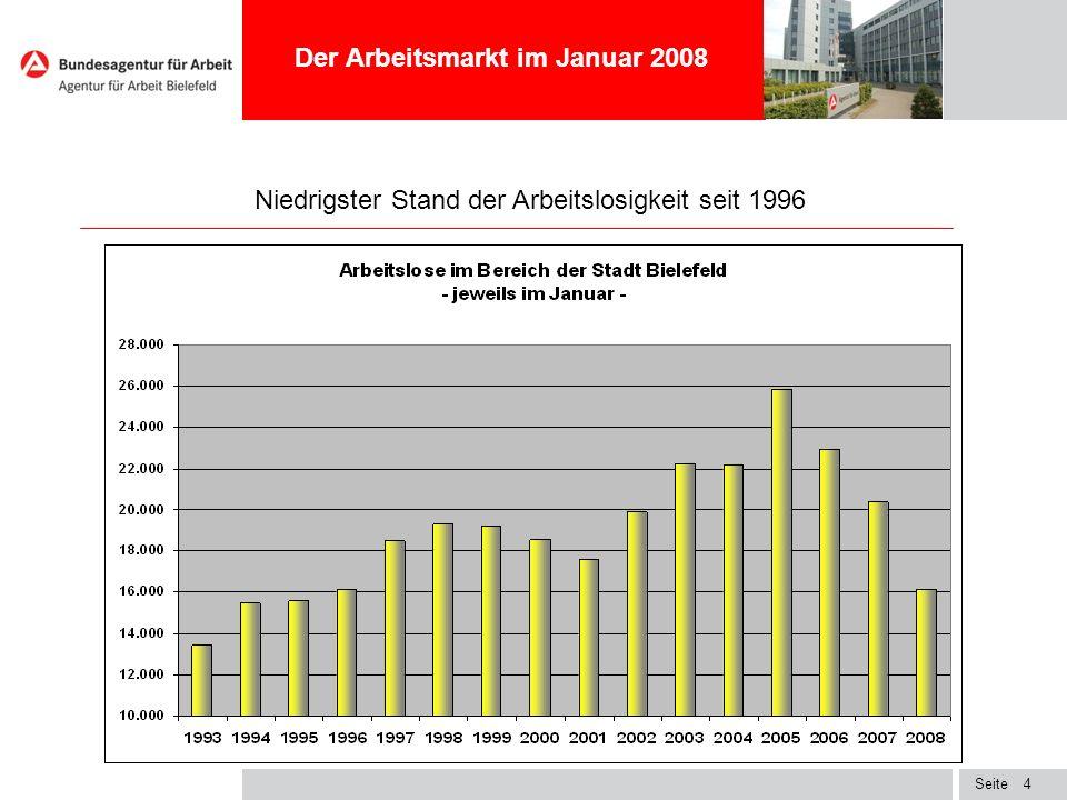 Seite5 Veränderung des Bestandes an Arbeitslosen in der Stadt Bielefeld in den letzten zwölf Monaten gegenüber dem Vorjahr in Prozent Der Arbeitsmarkt im Januar 2008