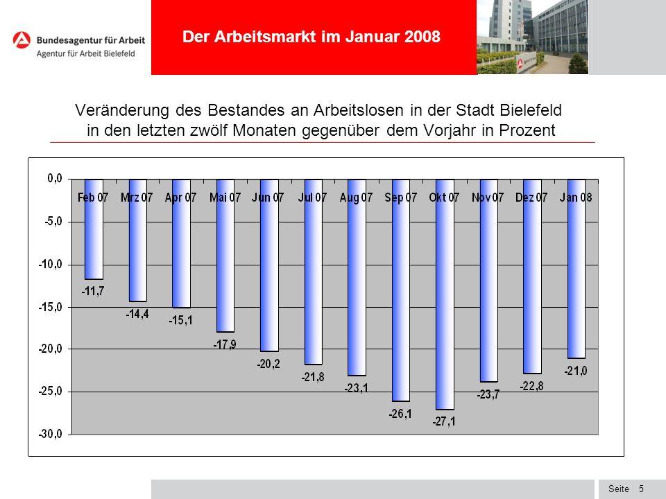 Seite6 Bestand an Arbeitslosen im Agenturbezirk, in der Stadt Bielefeld, sowie im Kreis Gütersloh im Januar 2008 Agenturbezirk25.866+1.813+7,5% 7,4% Stadt Bielefeld16.108+1.161+7,8% 9,9% Kreis Gütersloh 9.758+ 652+7,2% 5,3% Bestand Veränderung zum Vormonat Arbeitslosenquote Anteil Arbeitslose Rechtskreis SGB II Agenturbezirk: 67,4% Bielefeld:75,1% Kreis Gütersloh:54,8% Der Arbeitsmarkt im Januar 2008