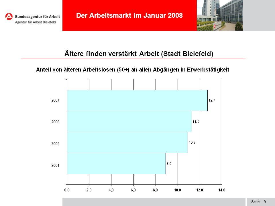 Seite10 Aktivierende Arbeitsmarktpolitik - Intensivierung im Aufschwung Fast durchgängig mehr Eintritte (Stadt Bielefeld) Der Arbeitsmarkt im Januar 2008 ** Werte für Nov.