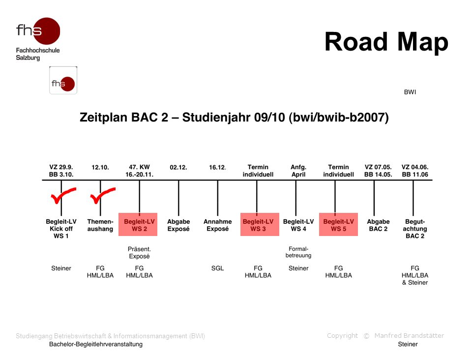 Copyright © Manfred Brandstätter Studiengang Betriebswirtschaft & Informationsmanagement (BWI) Road Map