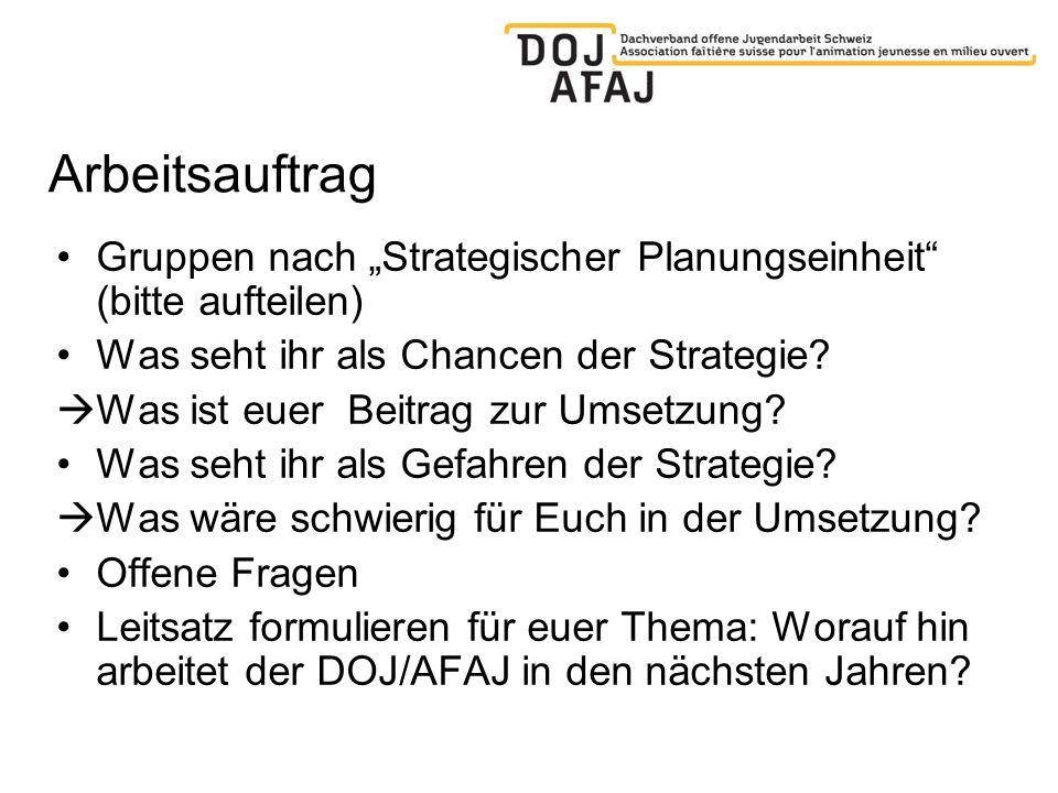Arbeitsauftrag Gruppen nach Strategischer Planungseinheit (bitte aufteilen) Was seht ihr als Chancen der Strategie.