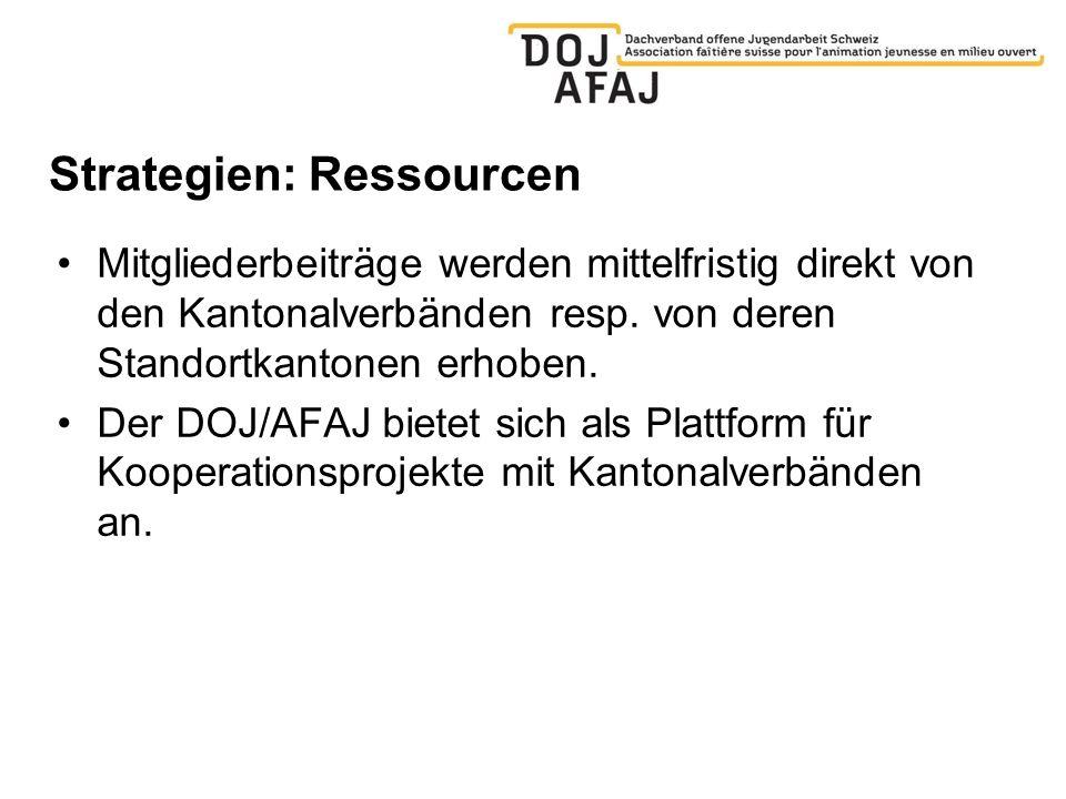 Strategien: Ressourcen Mitgliederbeiträge werden mittelfristig direkt von den Kantonalverbänden resp.
