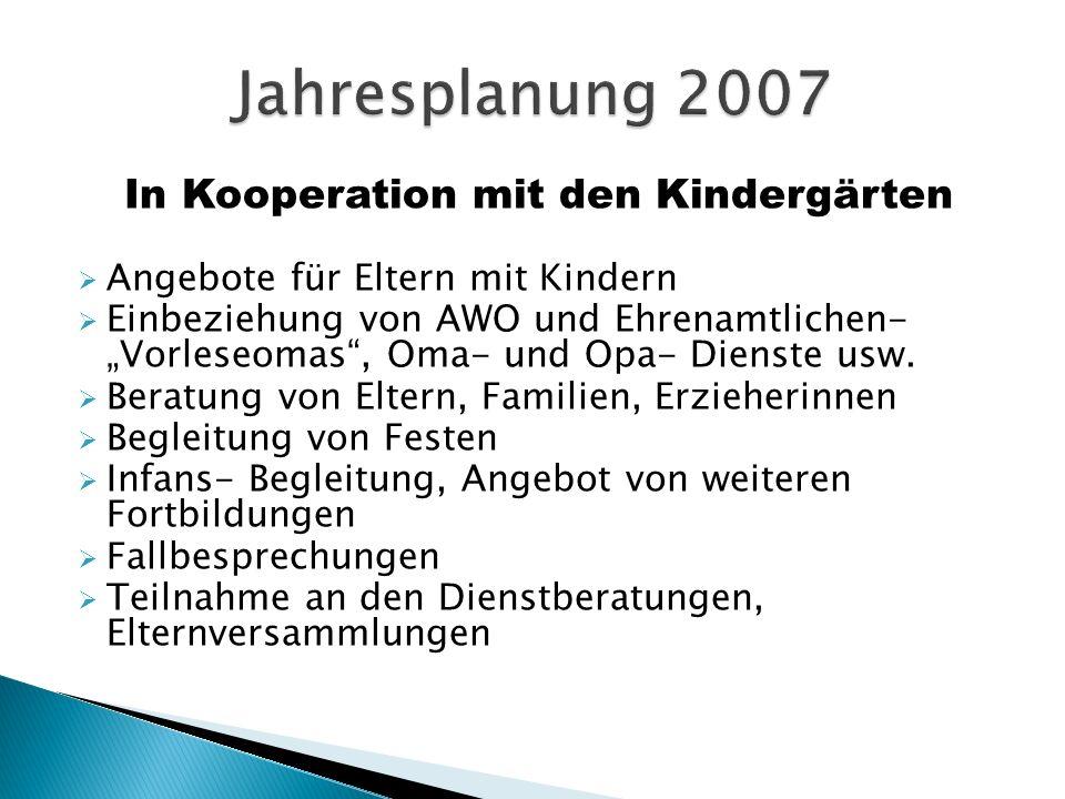 In Kooperation mit den Kindergärten Angebote für Eltern mit Kindern Einbeziehung von AWO und Ehrenamtlichen- Vorleseomas, Oma- und Opa- Dienste usw.