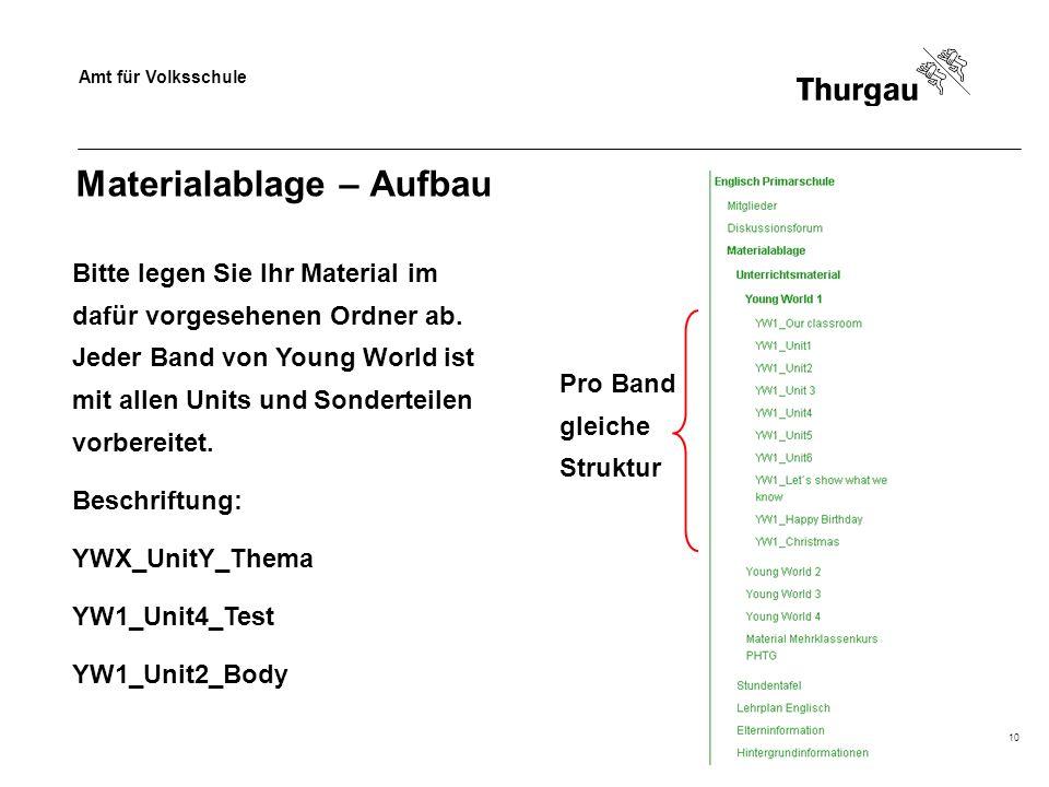 Amt für Volksschule 10 Materialablage – Aufbau Pro Band gleiche Struktur Bitte legen Sie Ihr Material im dafür vorgesehenen Ordner ab.