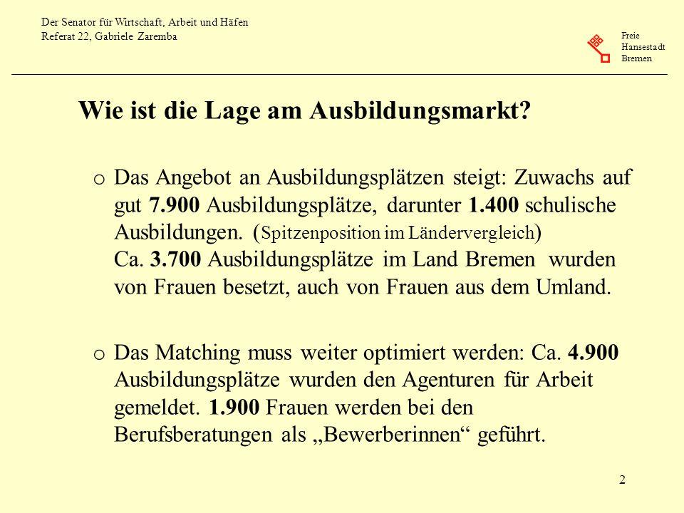 Freie Hansestadt Bremen Der Senator für Wirtschaft, Arbeit und Häfen Referat 22, Gabriele Zaremba 3 Wo liegen die Handlungsbedarfe.
