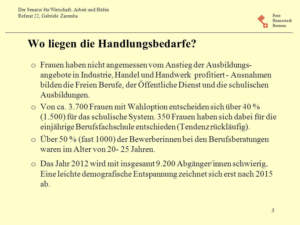 Freie Hansestadt Bremen Der Senator für Wirtschaft, Arbeit und Häfen Referat 22, Gabriele Zaremba 4