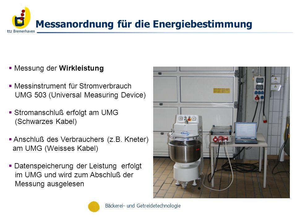 Bäckerei- und Getreidetechnologie Definition der Energiemessung Messgröße : Wirkleistung P [Watt = Joule/sek] – elektrische Leistung, die für die Umwandlung in andere Leistungen (z.