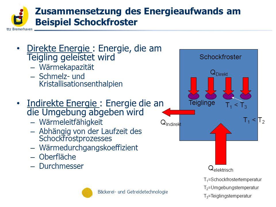 Bäckerei- und Getreidetechnologie Energiedaten - Gärprozeß