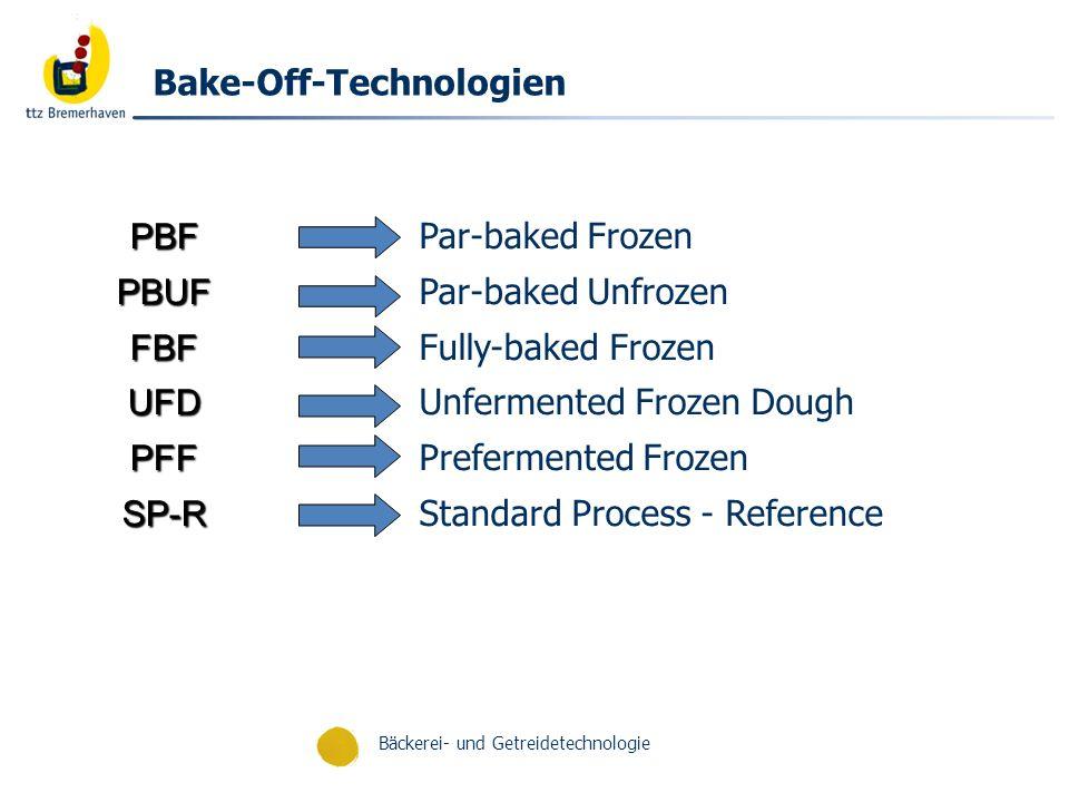 Bäckerei- und Getreidetechnologie Übersicht der verwendeten Rezepturen im Projekt StandardFBFPBFPBUFUFDPFFPFF -improved Angaben in % Weizenmehl100 Wasser58 5557 Hefe3333333 Salz1,8 Backmittel, standard 11113 Backmittel, PFF 22 Gluten2 Volumenfaktor4,0 3,6 4,03,0