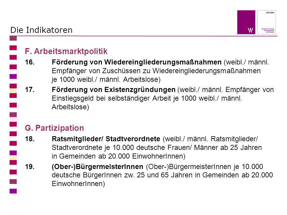 Die Indikatoren F. Arbeitsmarktpolitik 16. Förderung von Wiedereingliederungsmaßnahmen (weibl./ männl. Empfänger von Zuschüssen zu Wiedereingliederung