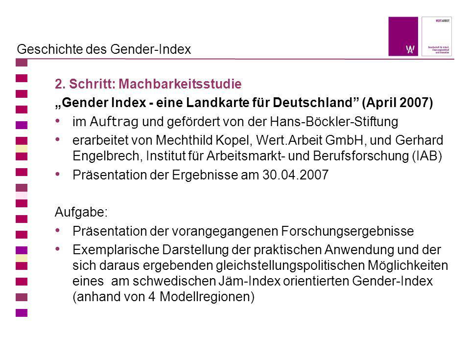Geschichte des Gender-Index 2. Schritt: Machbarkeitsstudie Gender Index - eine Landkarte für Deutschland (April 2007) im Auftrag und gefördert von der