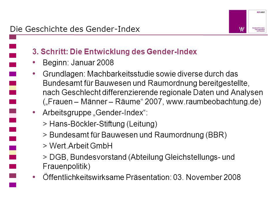 Die Geschichte des Gender-Index 3. Schritt: Die Entwicklung des Gender-Index Beginn: Januar 2008 Grundlagen: Machbarkeitsstudie sowie diverse durch da
