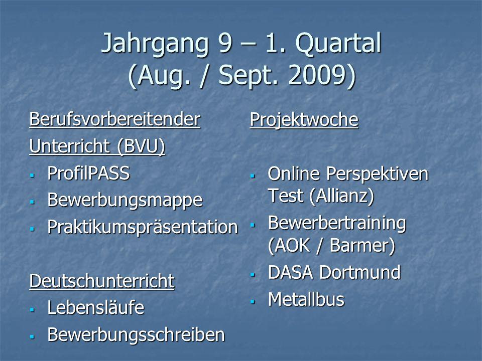 Jahrgang 9 – 1. Quartal (Aug. / Sept. 2009) Berufsvorbereitender Unterricht (BVU) ProfilPASS ProfilPASS Bewerbungsmappe Bewerbungsmappe Praktikumspräs