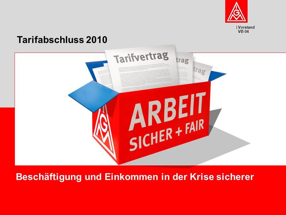 Vorstand VB 04 Arbeit sicher und fair Jobpaket 2010 Beschäftigung und Einkommen in der Krise sicherer Tarifabschluss 2010