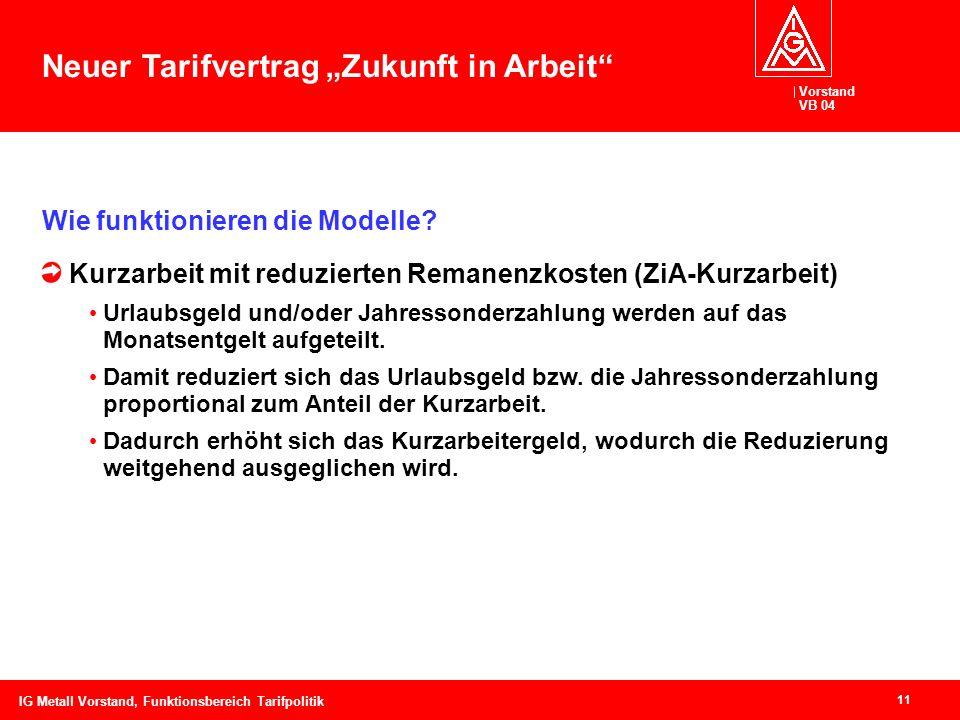 Vorstand VB 04 11 IG Metall Vorstand, Funktionsbereich Tarifpolitik Wie funktionieren die Modelle? Kurzarbeit mit reduzierten Remanenzkosten (ZiA-Kurz