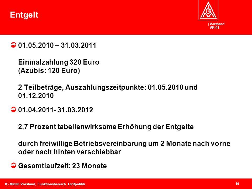 Vorstand VB 04 19 IG Metall Vorstand, Funktionsbereich Tarifpolitik 01.05.2010 – 31.03.2011 Einmalzahlung 320 Euro (Azubis: 120 Euro) 2 Teilbeträge, A