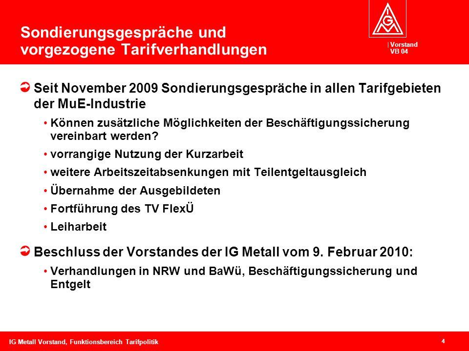 Vorstand VB 04 4 IG Metall Vorstand, Funktionsbereich Tarifpolitik Sondierungsgespräche und vorgezogene Tarifverhandlungen Seit November 2009 Sondieru