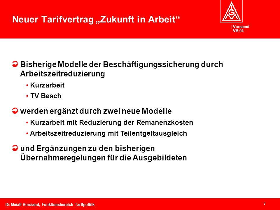 Vorstand VB 04 7 IG Metall Vorstand, Funktionsbereich Tarifpolitik Neuer Tarifvertrag Zukunft in Arbeit Bisherige Modelle der Beschäftigungssicherung