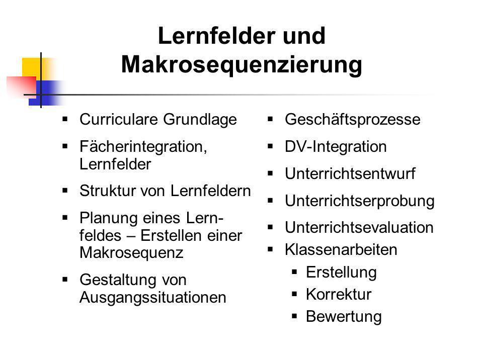 Lernfelder und Makrosequenzierung Curriculare Grundlage Fächerintegration, Lernfelder Struktur von Lernfeldern Planung eines Lern- feldes – Erstellen