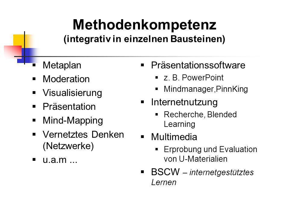 Methodenkompetenz (integrativ in einzelnen Bausteinen) Metaplan Moderation Visualisierung Präsentation Mind-Mapping Vernetztes Denken (Netzwerke) u.a.
