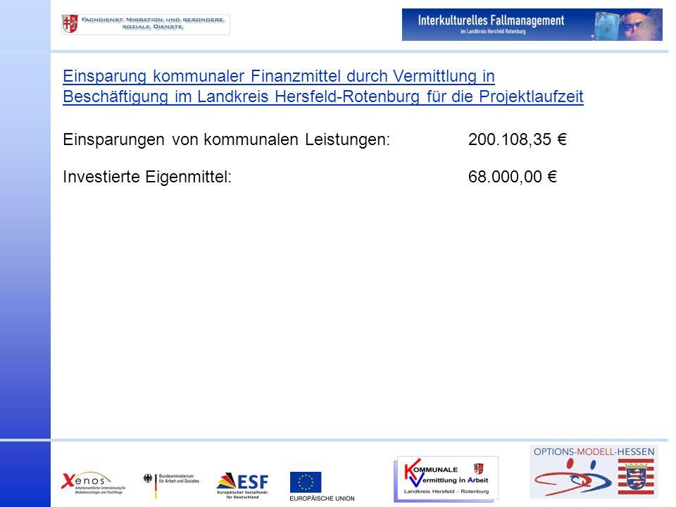 Einsparung kommunaler Finanzmittel durch Vermittlung in Beschäftigung im Landkreis Hersfeld-Rotenburg für die Projektlaufzeit Einsparungen von kommuna
