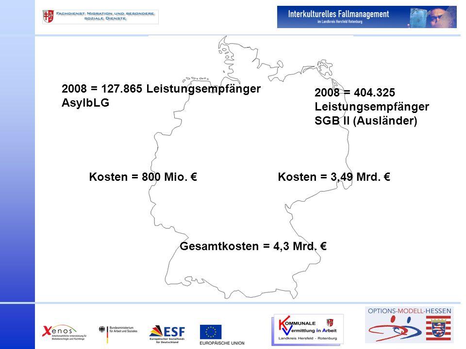 2008 = 127.865 Leistungsempfänger AsylbLG Kosten = 800 Mio. 2008 = 404.325 Leistungsempfänger SGB II (Ausländer) Kosten = 3,49 Mrd. Gesamtkosten = 4,3
