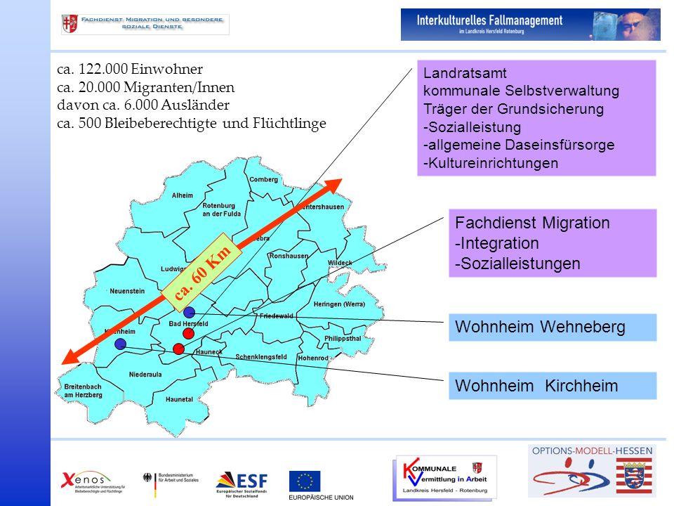 ca. 122.000 Einwohner ca. 20.000 Migranten/Innen davon ca. 6.000 Ausländer ca. 500 Bleibeberechtigte und Flüchtlinge Wohnheim Wehneberg Wohnheim Kirch