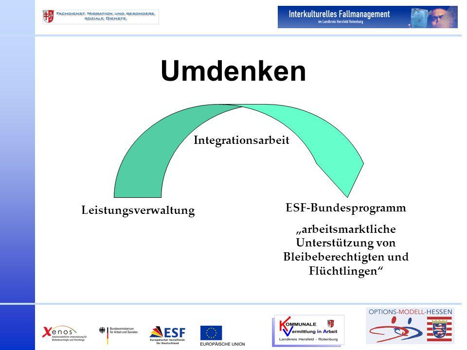 Umdenken Leistungsverwaltung Integrationsarbeit ESF-Bundesprogramm arbeitsmarktliche Unterstützung von Bleibeberechtigten und Flüchtlingen