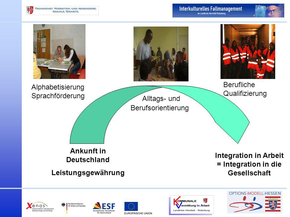 Alltags- und Berufsorientierung Ankunft in Deutschland Leistungsgewährung Alphabetisierung Sprachförderung Integration in Arbeit = Integration in die