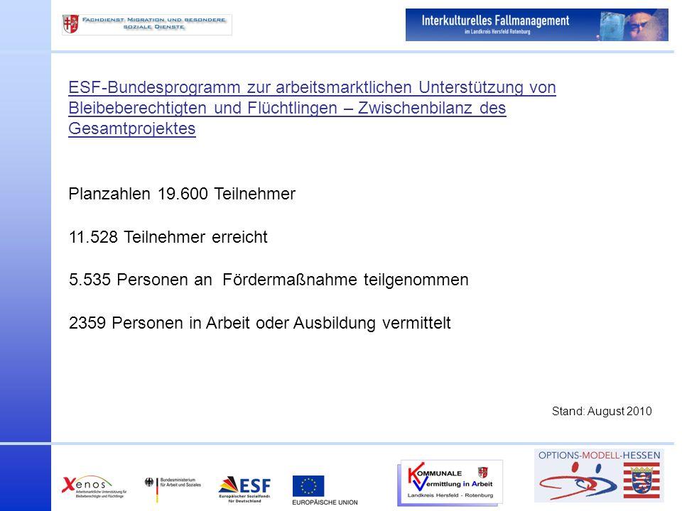 ESF-Bundesprogramm zur arbeitsmarktlichen Unterstützung von Bleibeberechtigten und Flüchtlingen – Zwischenbilanz des Gesamtprojektes Planzahlen 19.600