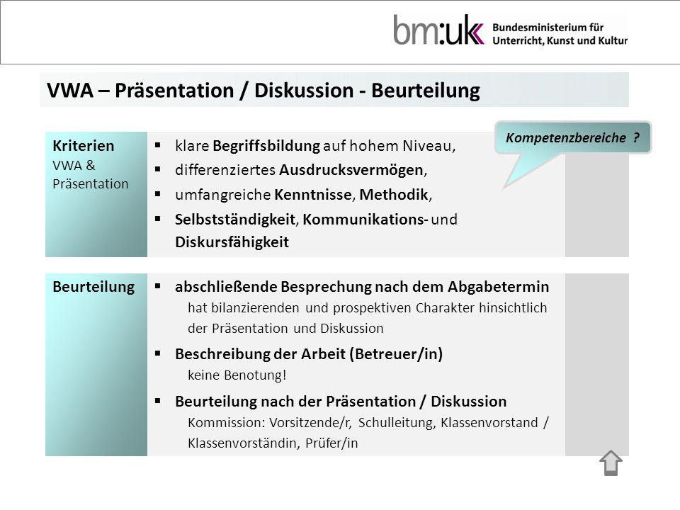 VWA – Präsentation / Diskussion - Beurteilung Kriterien VWA & Präsentation klare Begriffsbildung auf hohem Niveau, differenziertes Ausdrucksvermögen,