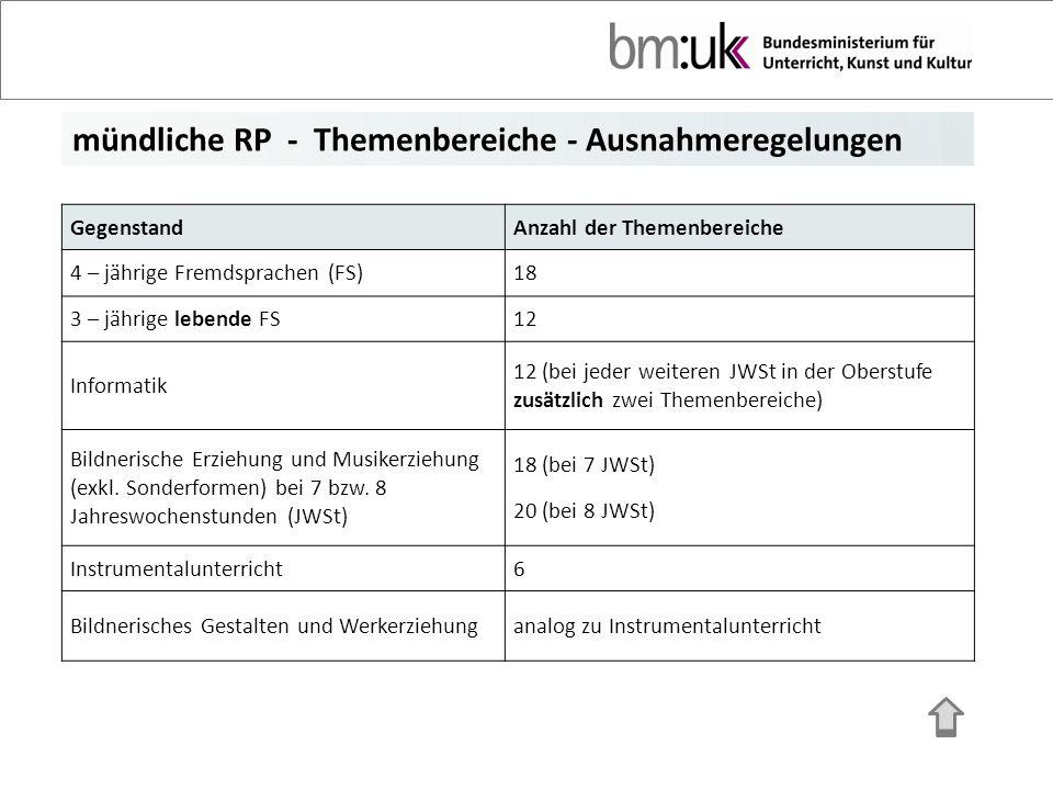 mündliche RP - Themenbereiche - Ausnahmeregelungen GegenstandAnzahl der Themenbereiche 4 – jährige Fremdsprachen (FS)18 3 – jährige lebende FS12 Infor