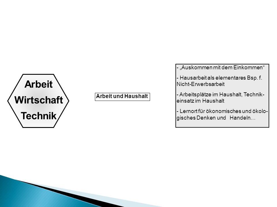 Arbeit Wirtschaft Technik Arbeit und Haushalt - Auskommen mit dem Einkommen - Hausarbeit als elementares Bsp.