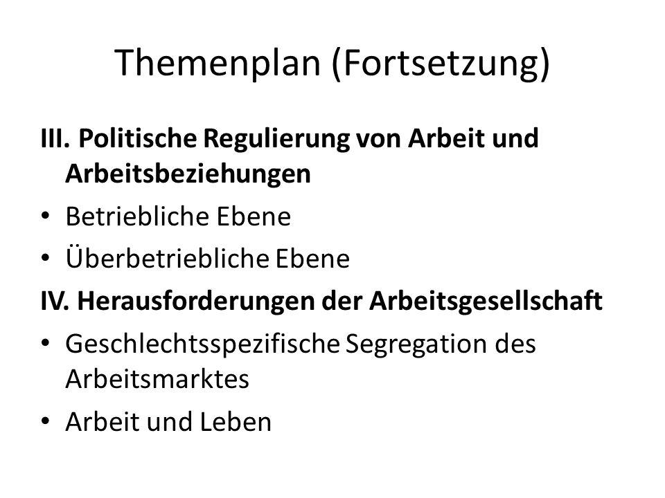 Themenplan (Fortsetzung) III. Politische Regulierung von Arbeit und Arbeitsbeziehungen Betriebliche Ebene Überbetriebliche Ebene IV. Herausforderungen