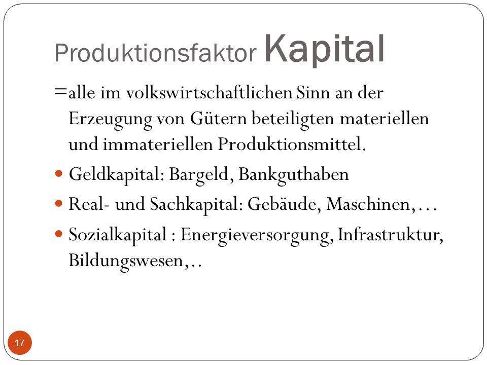 Produktionsfaktor Kapital =alle im volkswirtschaftlichen Sinn an der Erzeugung von Gütern beteiligten materiellen und immateriellen Produktionsmittel.