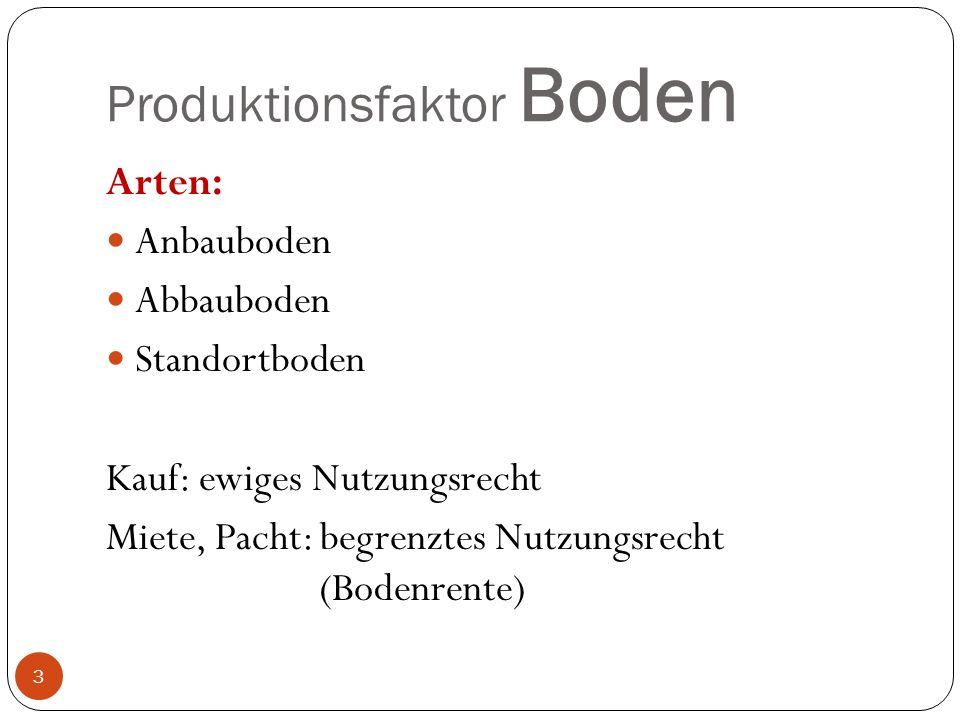 Produktionsfaktor Boden Anbauboden: Gesetz des abnehmenden Ertragszuwachses (Jaques Turgot) Boden Ertrag Produktionsfaktoren A AA A A A 4