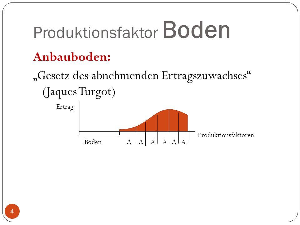 Produktionsfaktor Arbeit = zielgerichtete, planmäßige Tätigkeit zur Befriedigung menschlicher Bedürfnisse unter Einsatz körperlicher oder geistiger Kräfte.