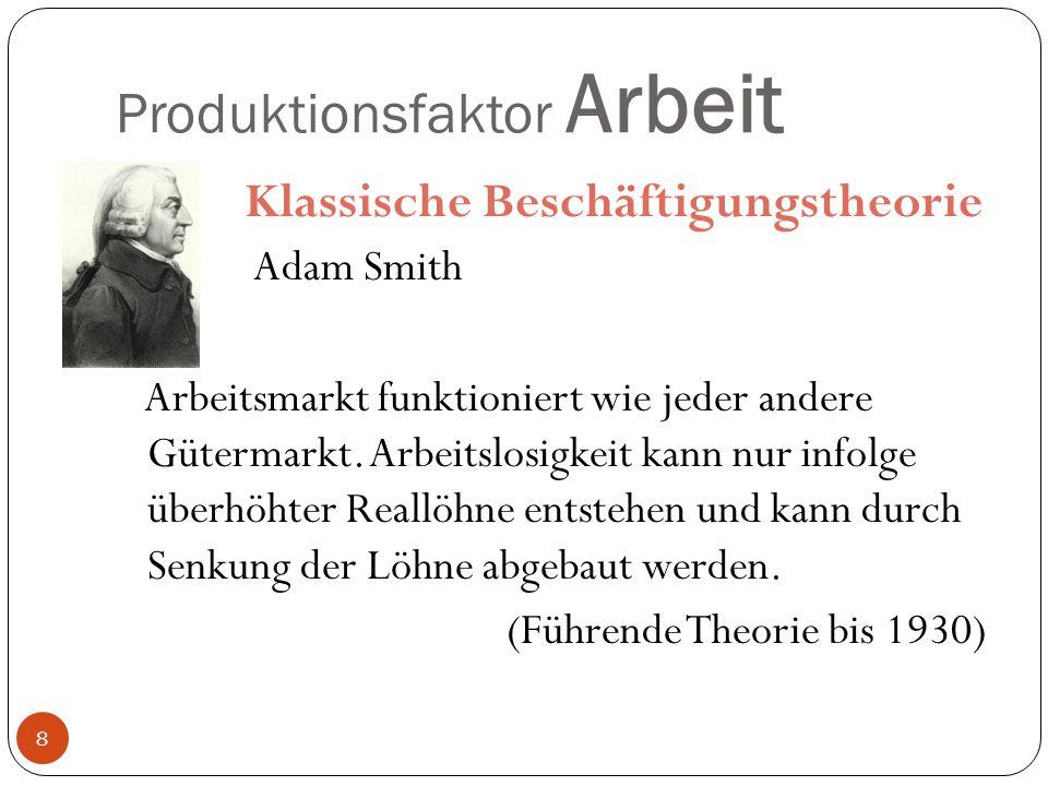 Produktionsfaktor Arbeit Klassische Beschäftigungstheorie Adam Smith Arbeitsmarkt funktioniert wie jeder andere Gütermarkt.