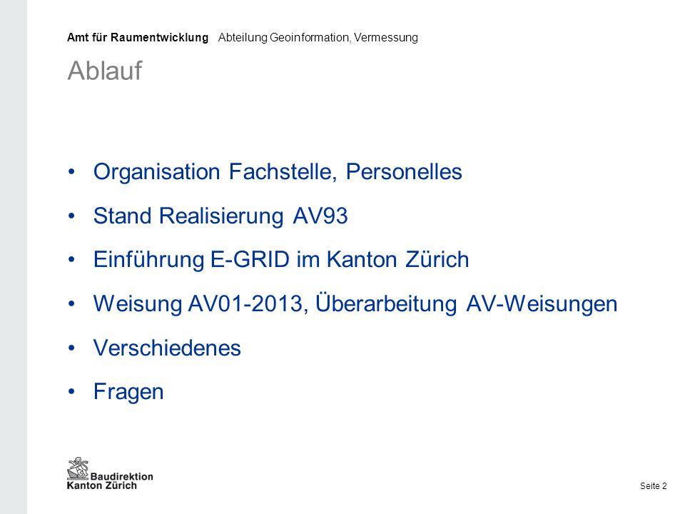 Seite 2 Ablauf Organisation Fachstelle, Personelles Stand Realisierung AV93 Einführung E-GRID im Kanton Zürich Weisung AV01-2013, Überarbeitung AV-Weisungen Verschiedenes Fragen