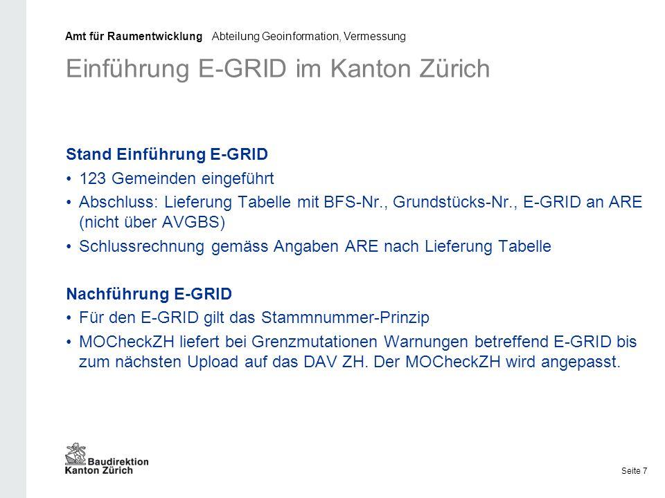 Einführung E-GRID im Kanton Zürich Stand Einführung E-GRID 123 Gemeinden eingeführt Abschluss: Lieferung Tabelle mit BFS-Nr., Grundstücks-Nr., E-GRID an ARE (nicht über AVGBS) Schlussrechnung gemäss Angaben ARE nach Lieferung Tabelle Nachführung E-GRID Für den E-GRID gilt das Stammnummer-Prinzip MOCheckZH liefert bei Grenzmutationen Warnungen betreffend E-GRID bis zum nächsten Upload auf das DAV ZH.