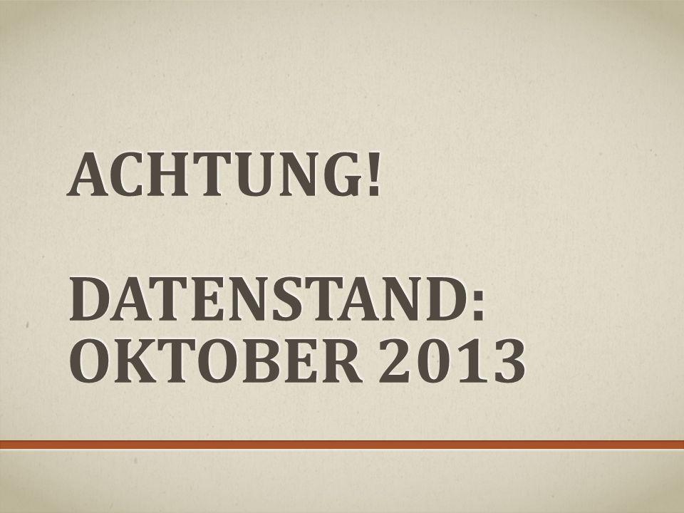 Oktober 2013, www.VorWissenschaftlicheArbeit.info EINREICHUNG – EINGABEFELDER 1 Name Schule Klasse Schuljahr Betreuer/in INFO: TTT_Lehrgang Textkompetenz, 1.10.2013